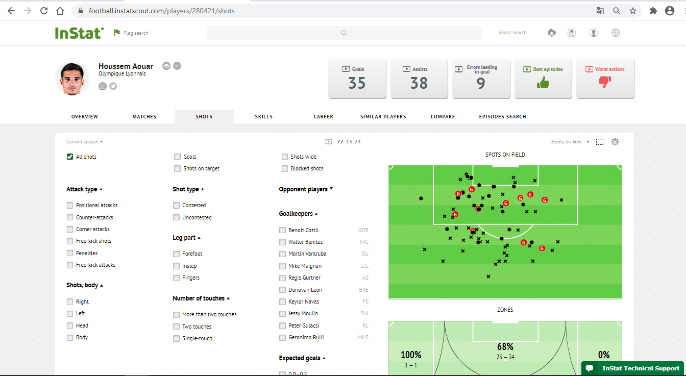 Nacsport  How to Prepare Football Scouting Reports with InStat With Football Scouting Report Template