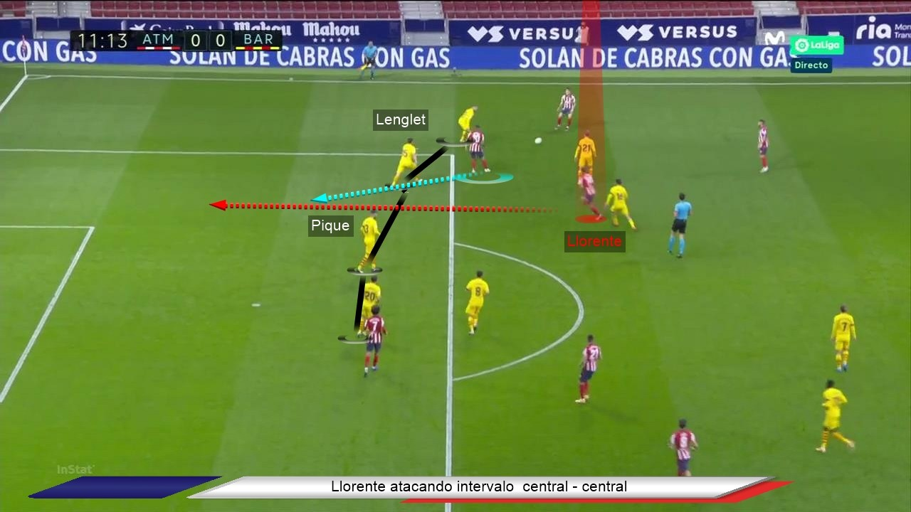 Tactical Analysis Atletico Madrid vs Barcelona 10