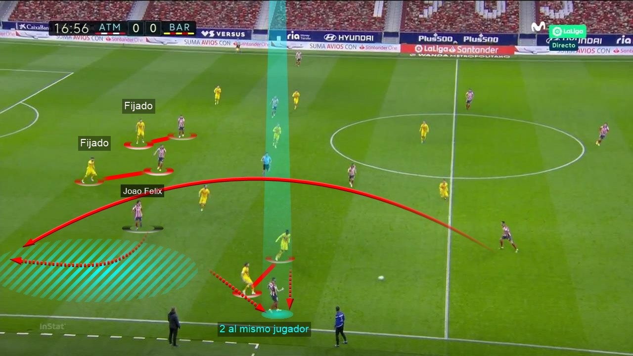 Tactical Analysis Atletico Madrid vs Barcelona 11