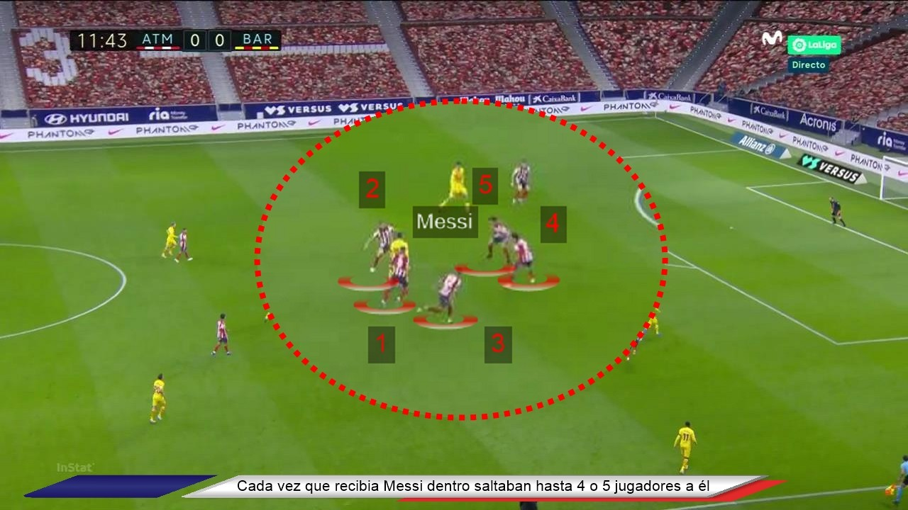 Tactical Analysis Atletico Madrid vs Barcelona 12