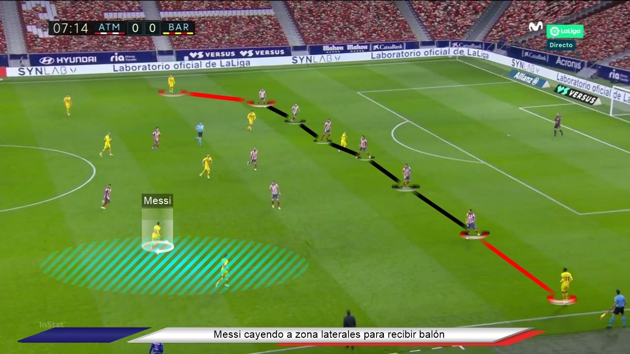 Tactical Analysis Atletico Madrid vs Barcelona 13