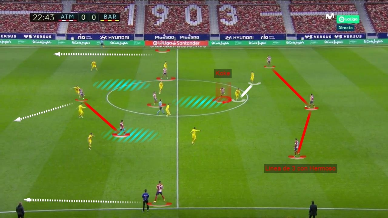Tactical Analysis Atletico Madrid vs Barcelona 2