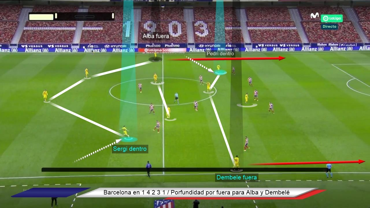 Tactical Analysis Atletico Madrid vs Barcelona 4