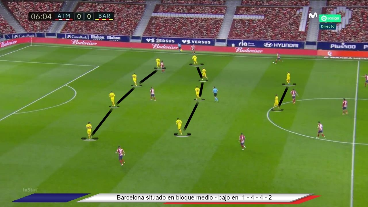 Tactical Analysis Atletico Madrid vs Barcelona 5