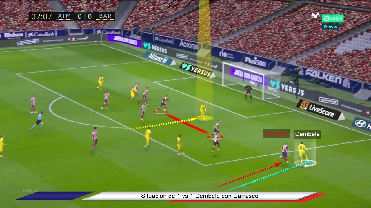 Tactical Analysis Atletico Madrid vs Barcelona 7