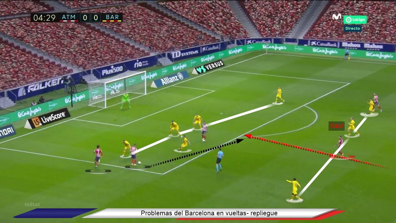 Tactical Analysis Atletico Madrid vs Barcelona 8