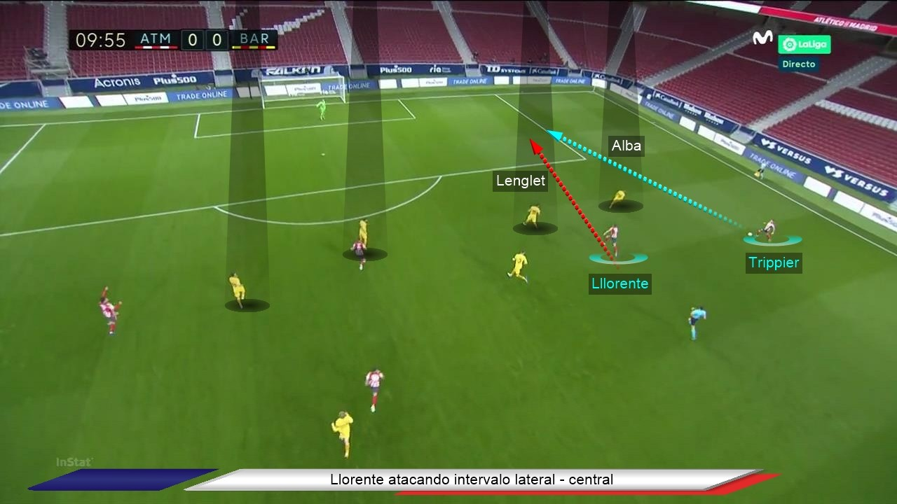 Tactical Analysis Atletico Madrid vs Barcelona 9