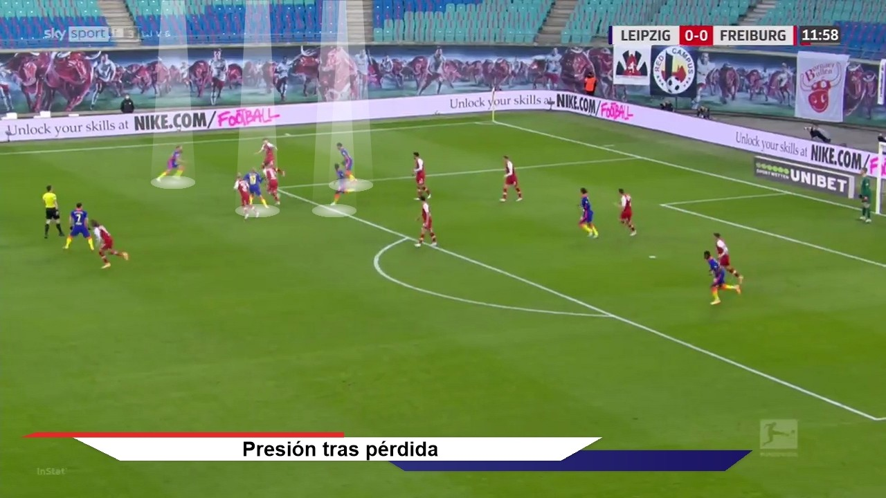 Tactical Report: RB Leipzig 16