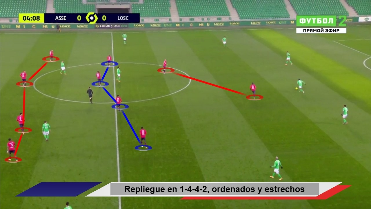 Tactical Analysis Lille Christophe Galtier 14