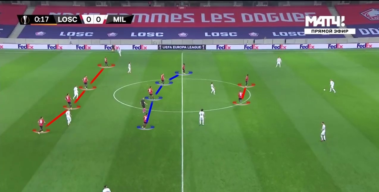 Tactical Analysis Lille Christophe Galtier 15