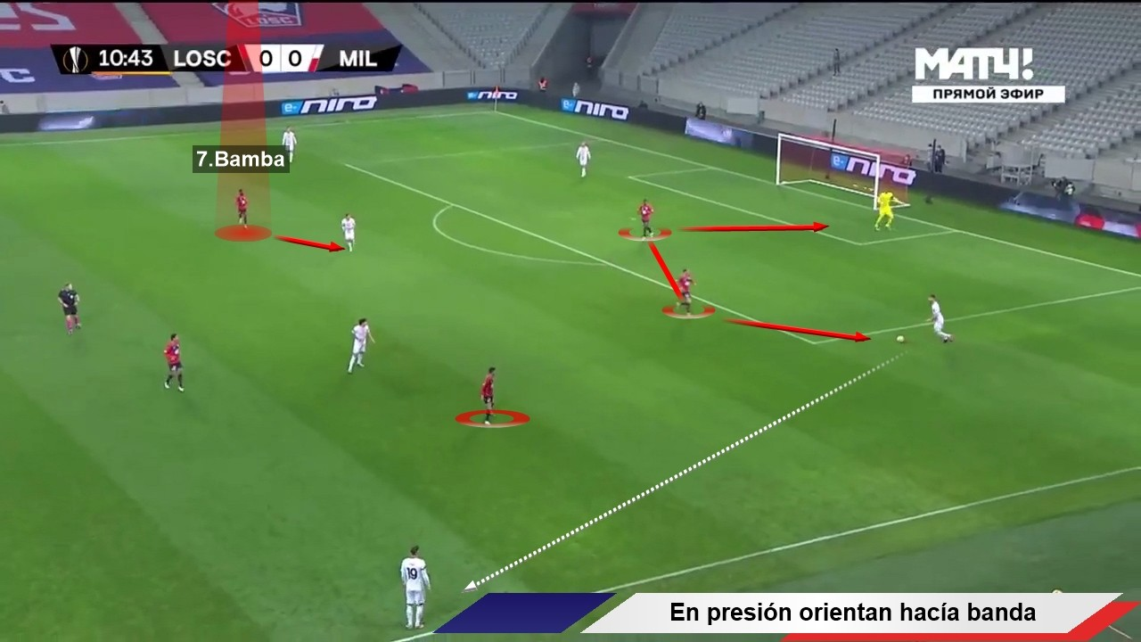 Tactical Analysis Lille Christophe Galtier 17