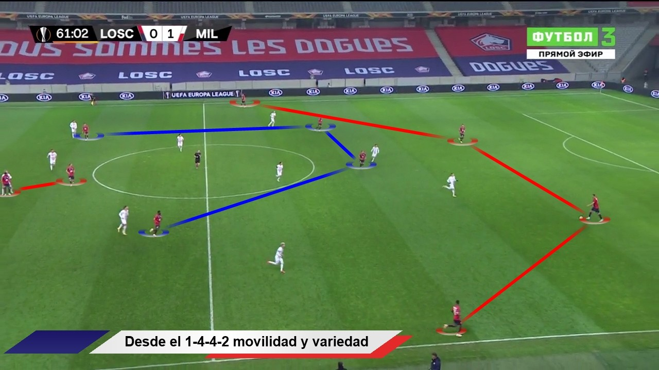 Tactical Analysis Lille Christophe Galtier 5